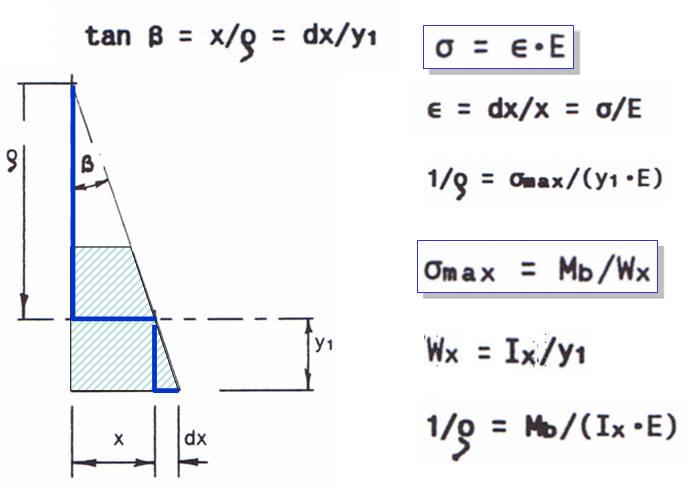 ligninger med 2 ubekendte